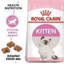 Royal Canin Kitten granule pre mačiatka - 2 kg